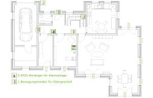 Beispielprojekt Jablotron 100 Alarmanlage